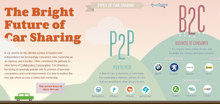 00-featured-future-car-sharing-pastel