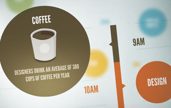 24 CSS3 Tutorials for Advanced User Interface Effects
