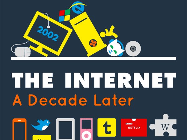 internet design online ten years later