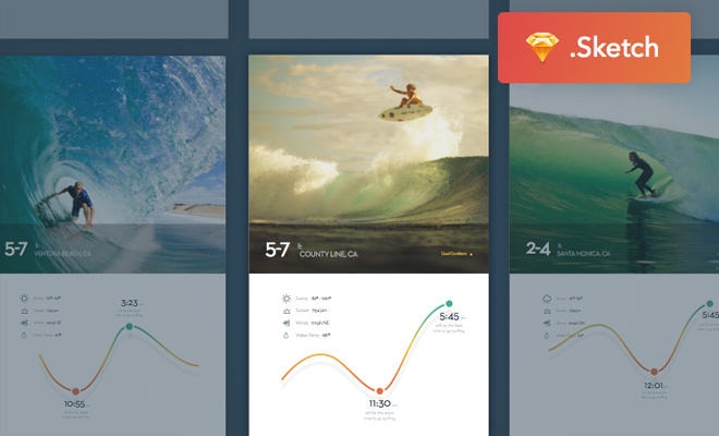 surf ui kit sketch freebie