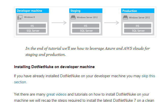 dnn dot net nuke deploy automated guide