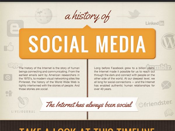 social media writing infographics design