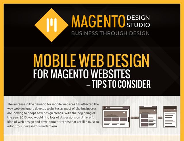 mobile web design magneto websites infographic