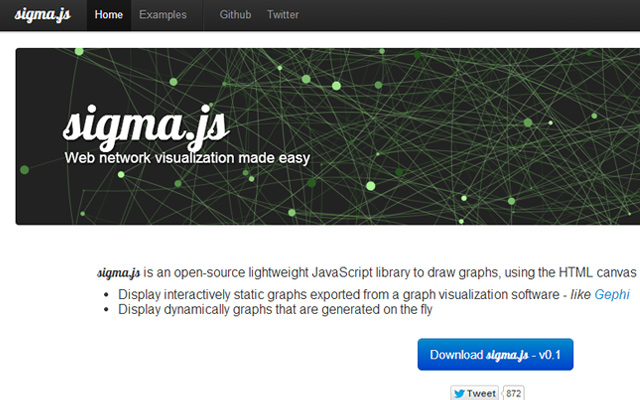 web data network visualization javascript library sigmajs