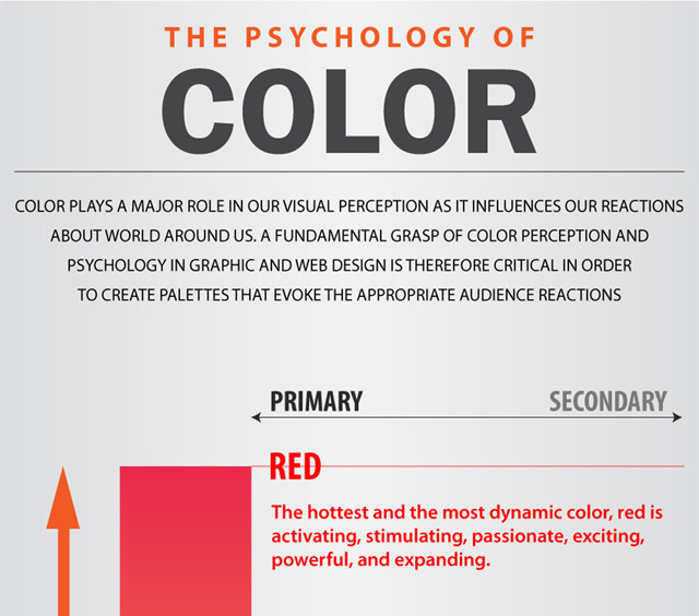 clean infographic psychology of color infographic design