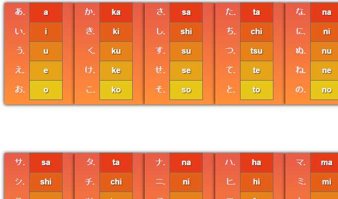 japanese characters table scss