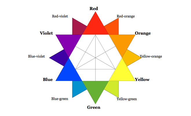the meaning of color tutorial basics