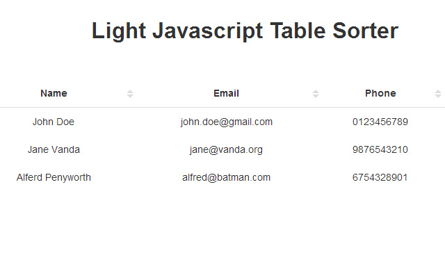 light javascript table sorter open source code
