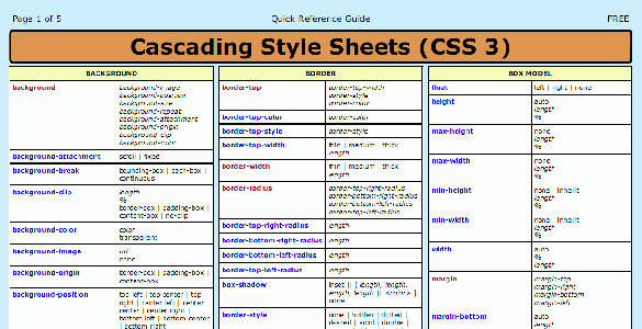 Mega collection of cheatsheets for designers developers css3 cheat sheet malvernweather Image collections