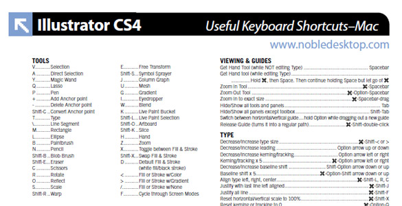 Adobe Illustrator CS4 Shortcuts