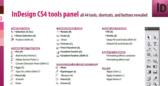 Adobe InDesign CS4 Tools and shortcuts