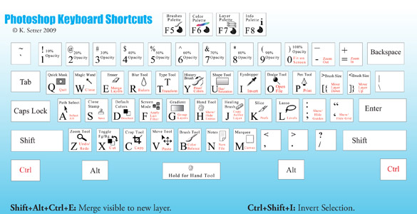 Adobe Photoshop Shortcuts