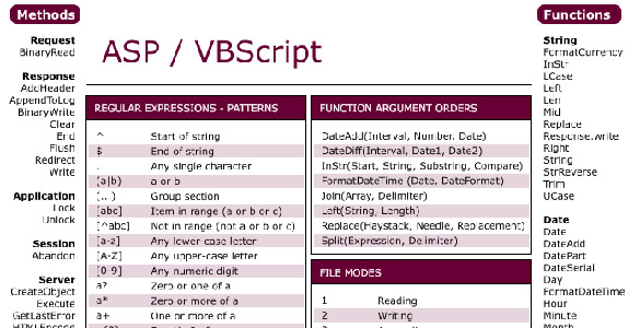 Mega Collection Of Cheatsheets for Designers & Developers