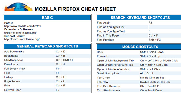 Mozilla Firefox Cheat Sheet