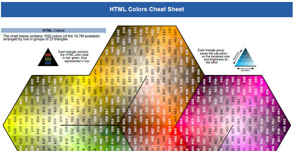 HTML Colors Cheat Sheet