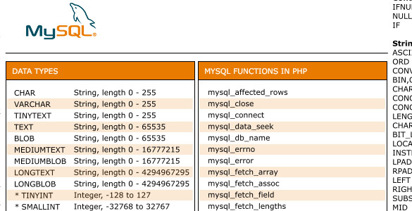 MySQL Cheat Sheet