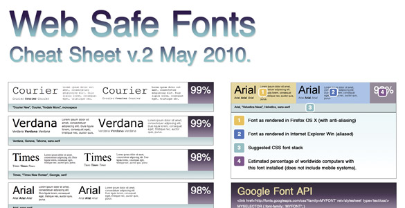 Web Safe Fonts v2 (including Google API)
