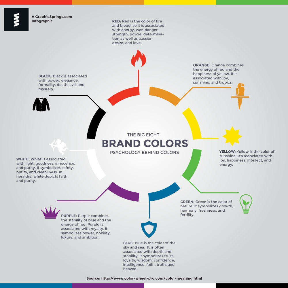 color in web design
