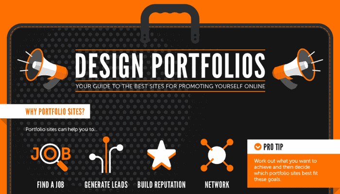 How to Find the Best Online Portfolio Site for You