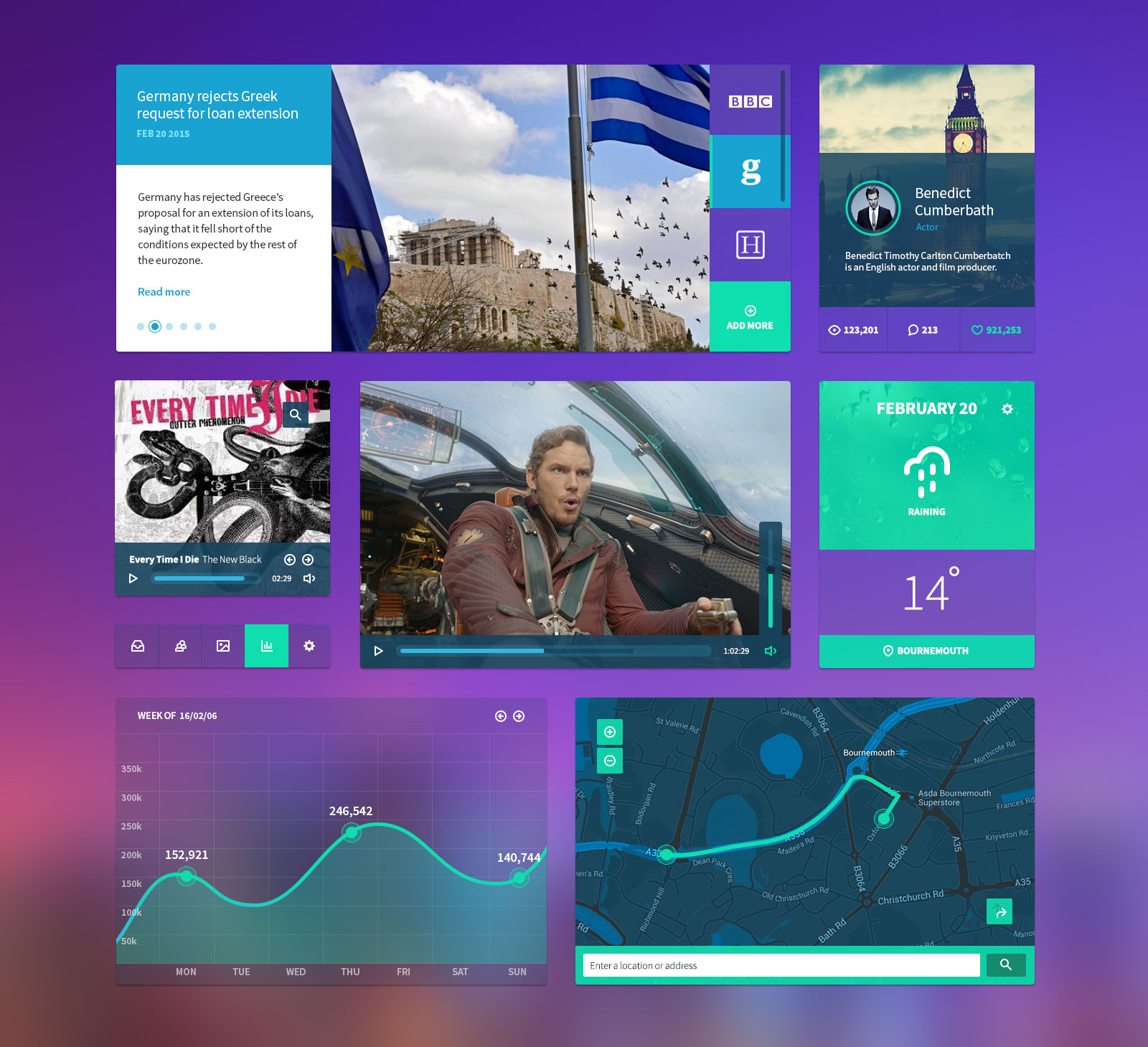 best ui kits