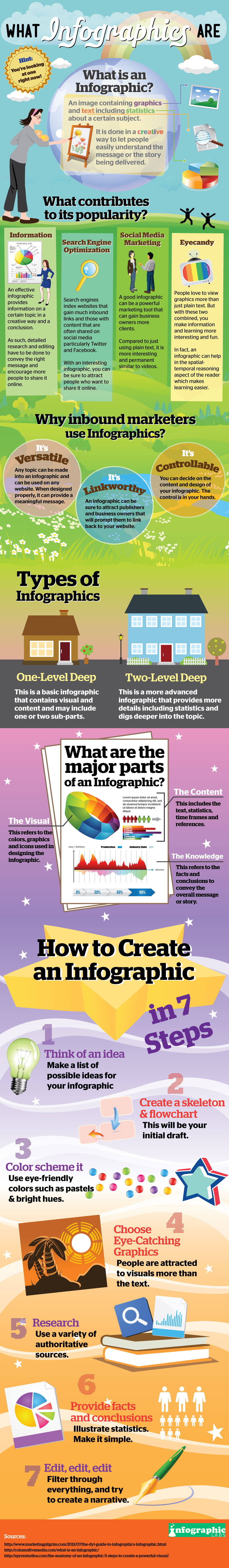 How do You Design Good Infographics?